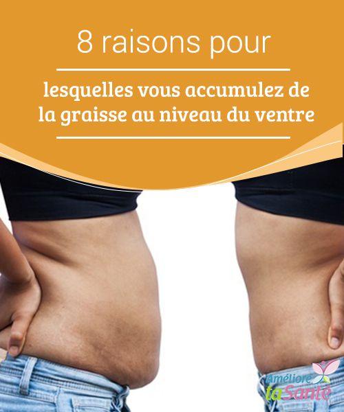 Exercices pour perdre de la graisse : les meilleurs