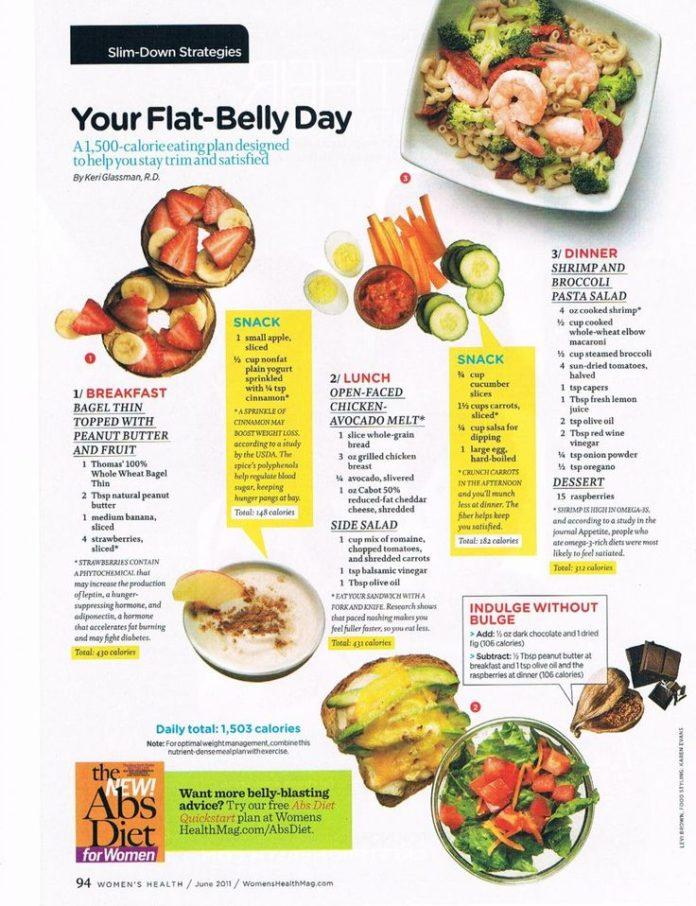 programme du r gime plan de repas ventre plat virtual fitness votre magazine d 39 inspiration. Black Bedroom Furniture Sets. Home Design Ideas