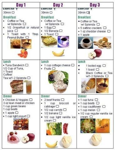 3 jours de diete