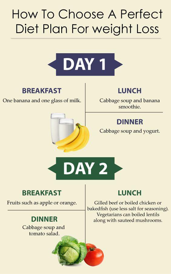 Perdre du poids nutrition