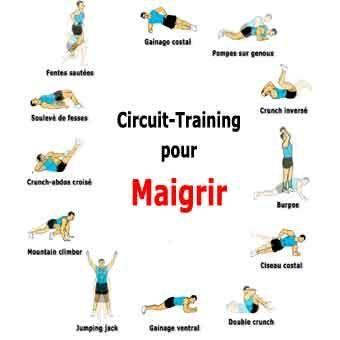 Abdo : programme d'exercices en circuit-training pour