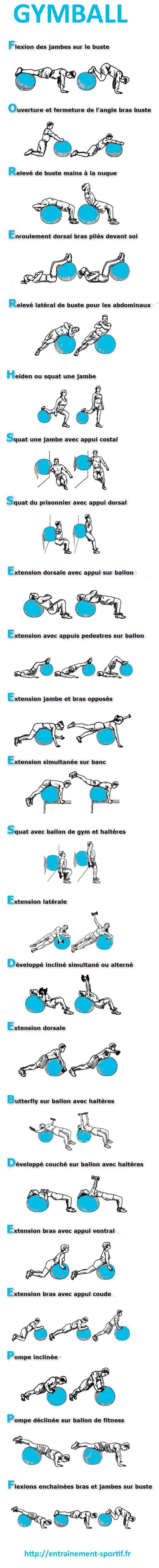 wonderful exercice ballon gym cg31 humatraffin. Black Bedroom Furniture Sets. Home Design Ideas