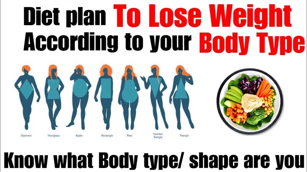 healthy diet plan for weight loss in hindi