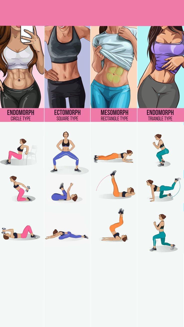 routine d entraînement croisé pour la perte de poids